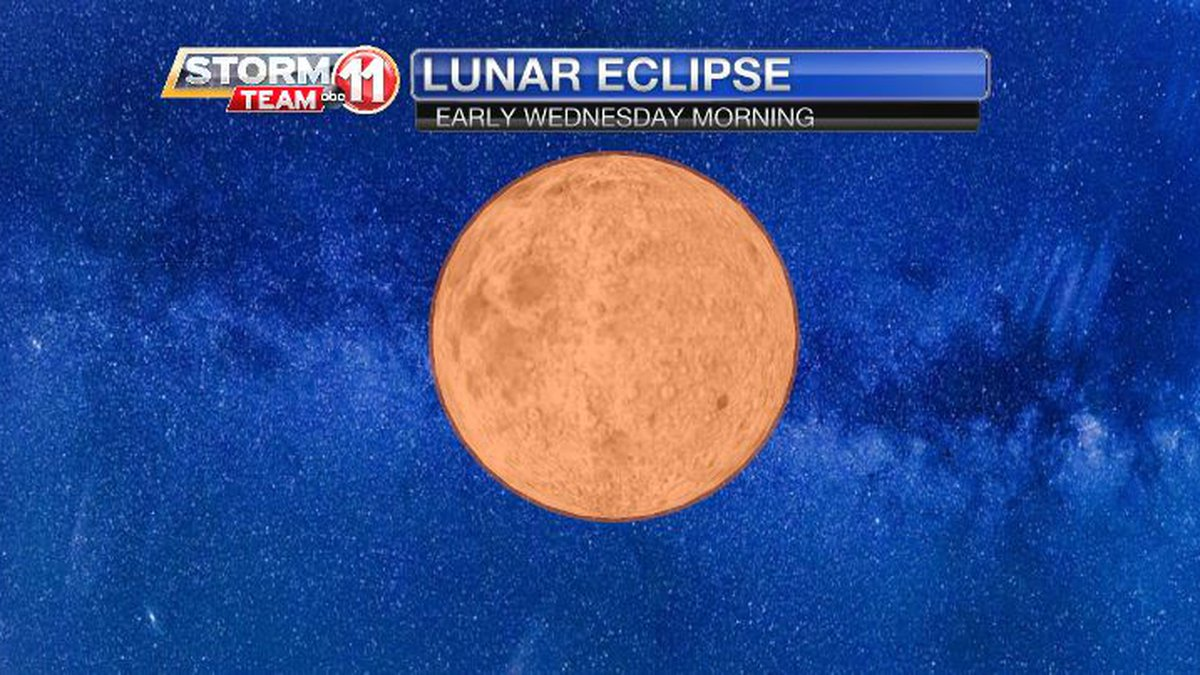 A lunar eclipse on Wednesday morning will begin as the moon is setting over Mississippi and...