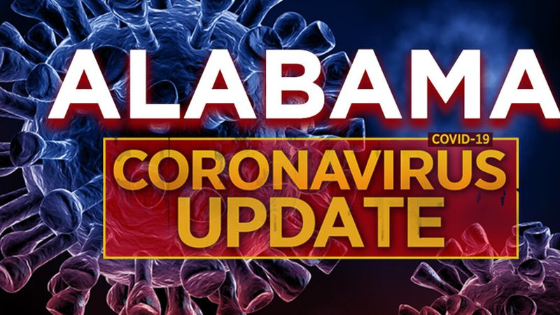 The Alabama Department of Public Health reported 1,574 news cases of COVID-19 Monday.