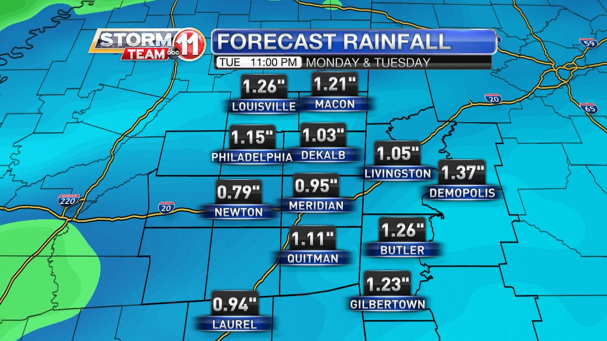 Rainfall Totals Monday and Tuesday