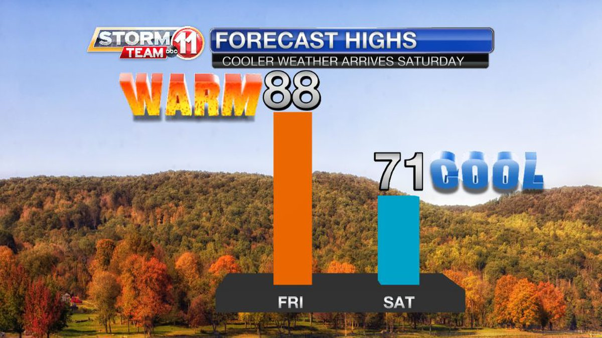 A strong cold front will bring cooler weather for this weekend, but the transition could be...