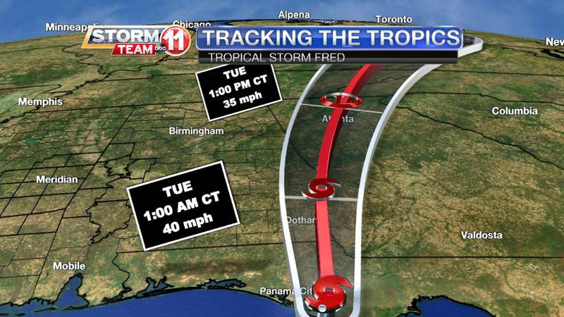 Tropical Storm Fred will stay far enough away from us that it will not directly impact us.