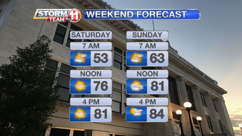 Rain will return this weekend, but we'll be able to salvage most of this weekend before it...