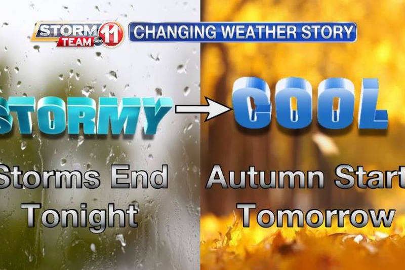 Storms will precede the passage of a cold front in our area tonight. The cooler air will arrive...