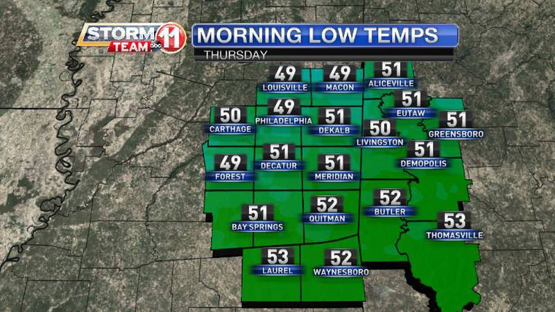 Cooler, fall-like weather has arrived. Thursday morning's low temperatures could be the lowest...