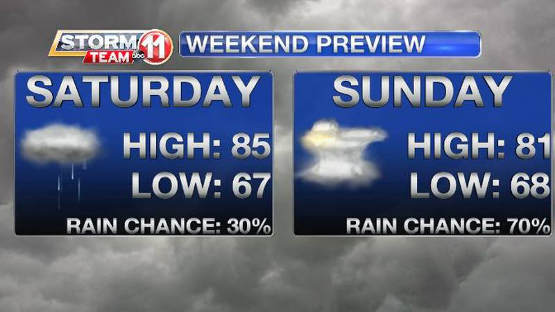 This weekend will start drier than this weekend has been, but it will quickly turn around and...