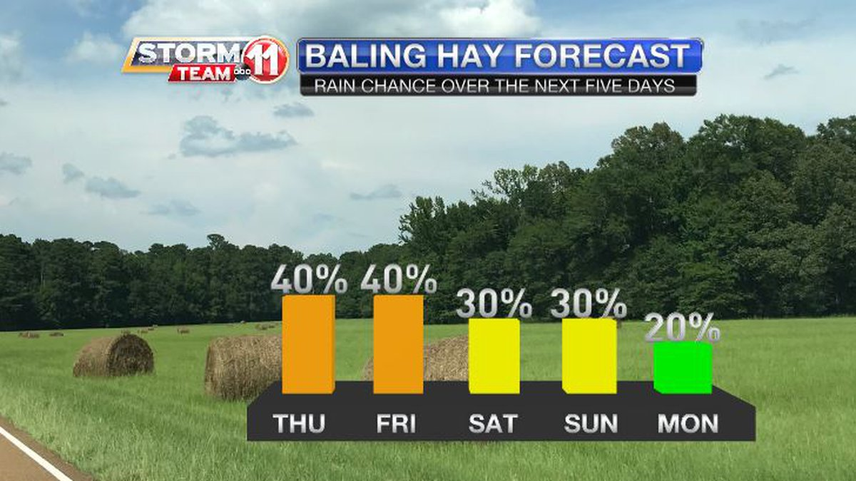 A drying trend has begun, but it will be gradual. The rain will not end all at once.