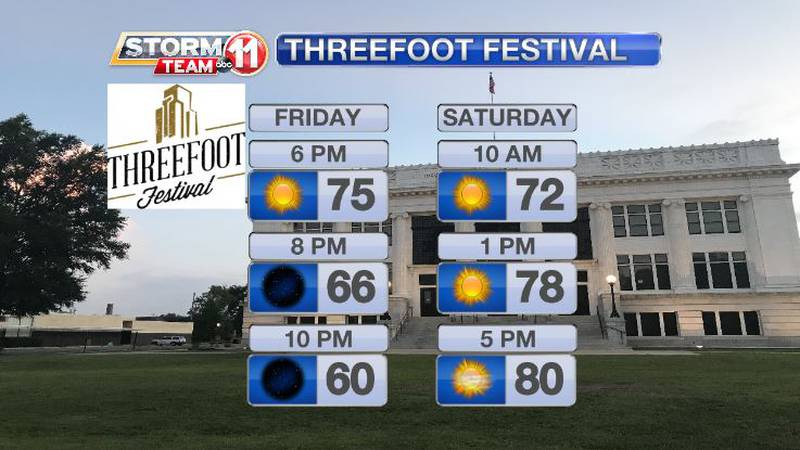 Weather looks perfect for the return of the Threefoot Festival in Downtown Meridian.