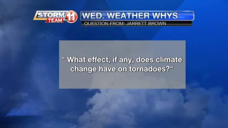Wednesday Weather Whys Ep. 6