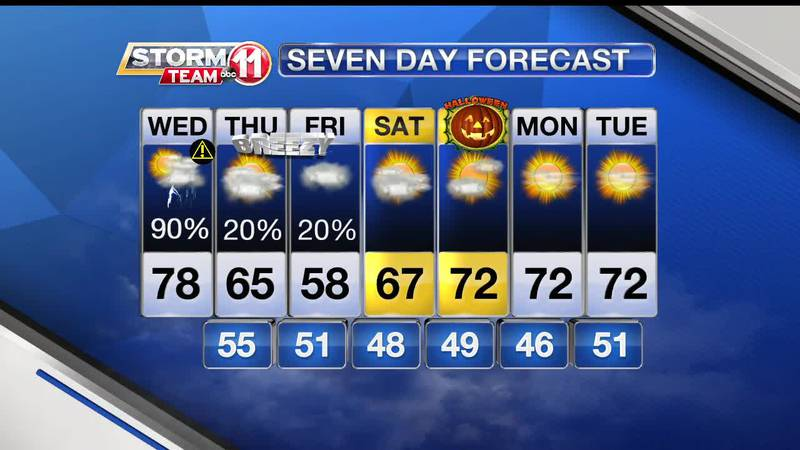 Today's Weather - Deitra McKenzie - October 27th, 2021