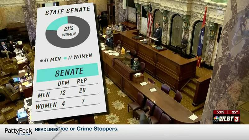 Pilot program announced aimed at increasing number of women in Mississippi legislature