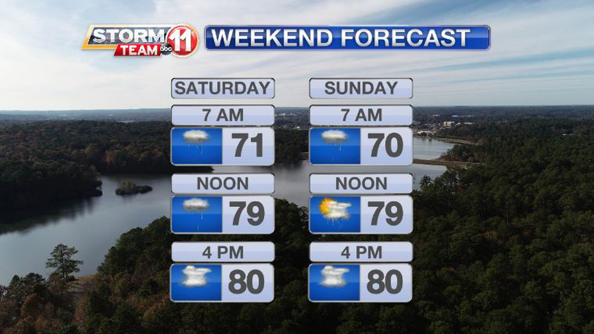 Periods of rain are likely through this weekend. Occasional dry spells are likely, too.