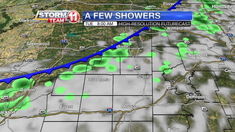 A cold front will get close enough to bring a few showers, but it won't move through to bring...