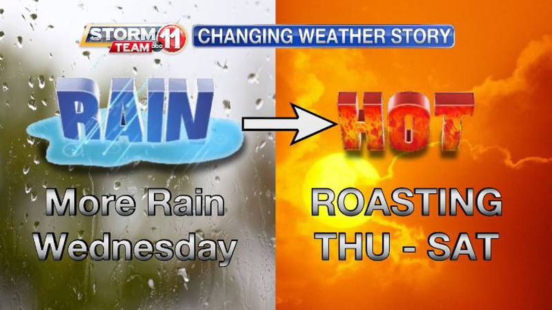 After more showers and storms on Wednesday, we're going to turn up the heat to full on summer!