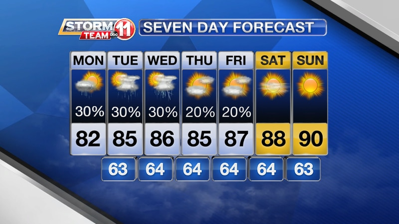 7-Day Forecast May 17 - 23