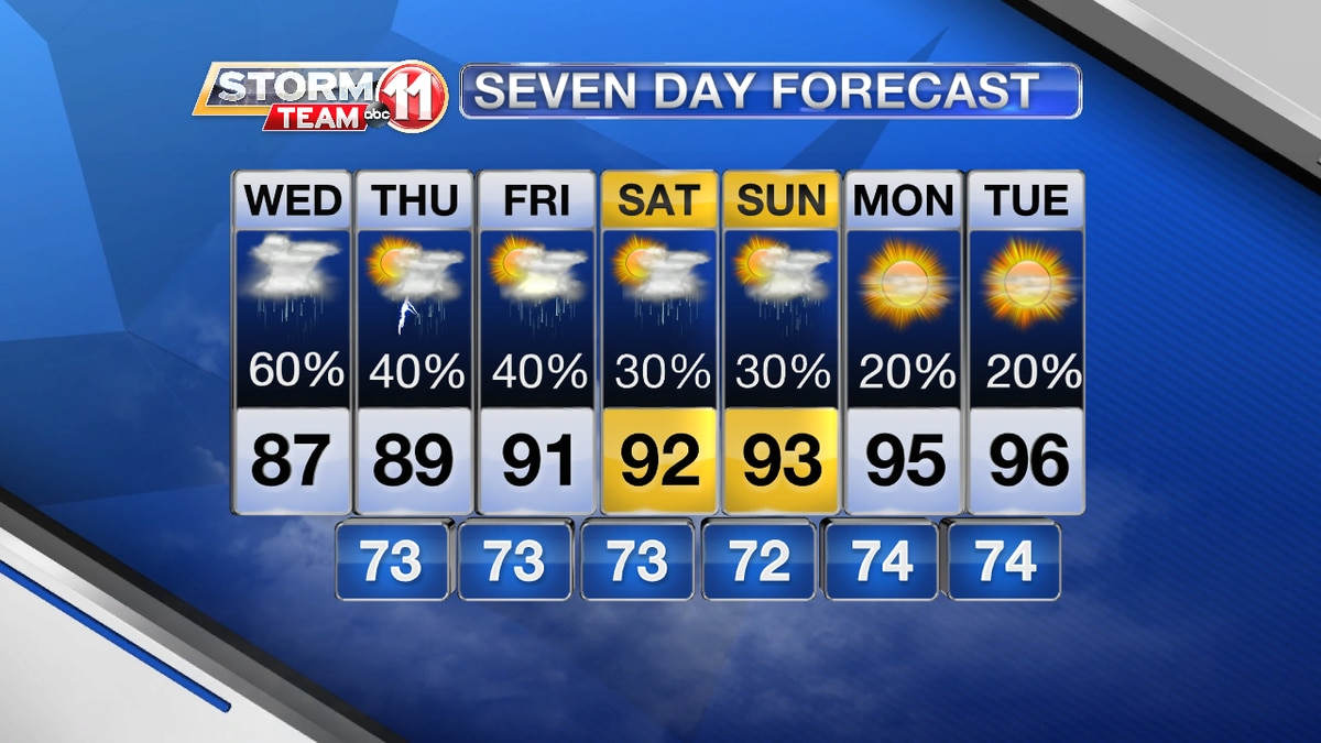 7-Day Forecast July 21-27